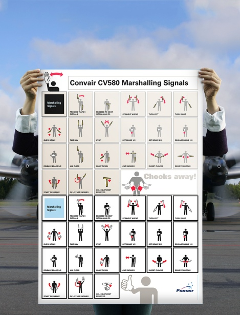 Marshalling_infographic_A1_poster_in_context