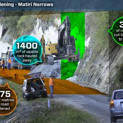 Matiri_Narrows-infographic_slide1a
