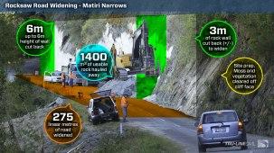 Matiri_Narrows-infographic_slide1a