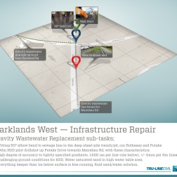 TruLine Parklands West Infrastructure Repair map and infographic of HDD activity fitting a 90° bend to sewage line in 4m deep sheet-pile entry pit on the corner of Rothesay Rd and Putake Dr, Parklands, Christchurch, New Zealand.