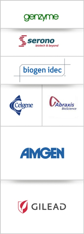 Collection of the logos of leaders in the relevant market sectors.