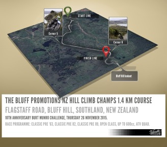 Map of The Bluff NZ Hill Climb Championships 1.4 km course showing photography locations.