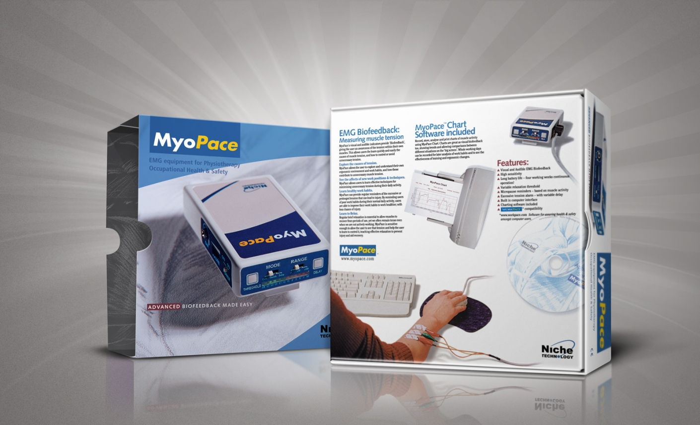 Packaging carton for MyoPace EMG Equipment for Physiotherapy