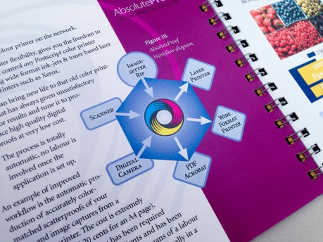 AbsoluteProof Quickstart Manual, colour, A5 landscape, colormanaged workflow hub diagram.